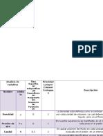Análisis de Variables..Pistones