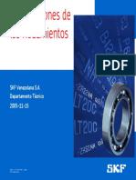 Designaciones SKF.pdf