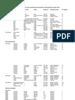 Summer 2003 Gems Gemology Samples Gemological Characterization