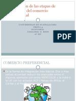 Presentacion de Las Etapas de Integracion Del Comercio