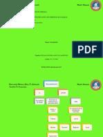 Contprog ingenieria mecanica mapas conceptuales fandeluxe Choice Image