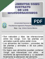 2. LOS ALIMENTOS COMO SUSTRATO DE LOS MICROORGANISMOS.ppt