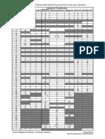 Daniel Buncic, Transliterationstabelle.pdf