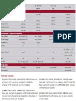 Deformed Bars Characteristics.pdf