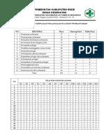 7.1.1. 06. Tabel Survei Kepuasan Pelanggan