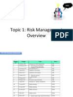 Kuliah 1 - Intro to Risk Mgmt