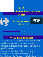 Air Pollution & Control