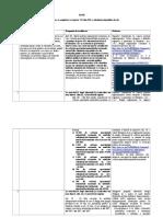 Tabel Comparativ Proiect UDMR