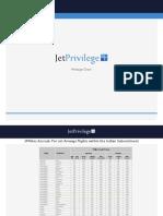 Mileage Chart Pg-1-70 B Class May-17 2