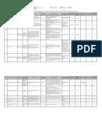 Indikativni Godišnji Plan Objave Natječaja za EU fondove