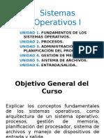 Sistemas Operativos I - Unidad I