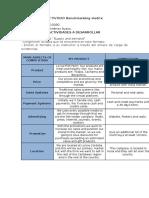 ACTIVIDAD4 8Benchmarking Matrix