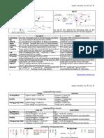 organic_chemistry_sn2_sn1_e2_e1.pdf