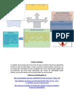 QUE ES GESTION DE LA PRODUCCION.docx