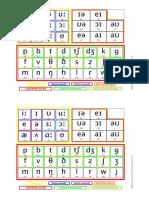 Phonetic Chart