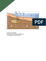 Perfil estratigráfico