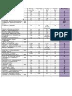NOTE_Fundamente teoretice si metodologice ale politicii   educatiei_PME-2014-2015.pdf