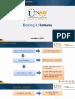 Presentación Del Curso Ecología Humana- PDF