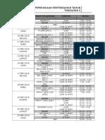 Draft Exam Ppt 2016 1