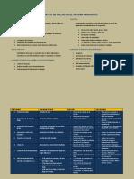 Diagnosticodefallasenelsistemahidraulico 141024135454 Conversion Gate01
