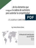 6. Analisis de Los Elementos Que Integran La Cadena de Suministro_ctc Logistica