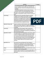 IMF DSAx Glossary