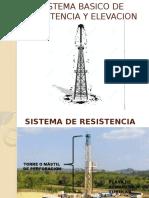 3 Sistema Basico de Resistencia y Elevacion. Grupo 3