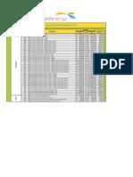 Lista de Precios Noviembre 2016 (Accesorios Distribuidores)