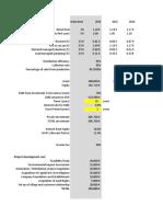 Financial Model 100 KW