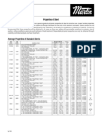 steel properties.pdf