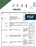 Antipireticos (Paracetamol, Ibuprofeno, Ketorolaco, Nimesulide)