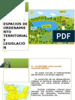 Espacios Del Ordenamiento Territorrial -Legislacion