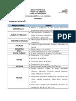 Temas Bimestrales IIP. Primaria