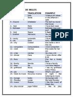 50 Palabras de Ingles