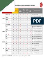 compatibilidad_modem_julio14.pdf
