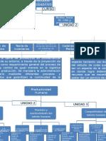 Mapa Conceptual Pronosticos