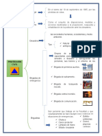 Diagrama de Proteccion Civil