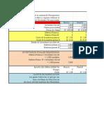 Presupuesto ABC2