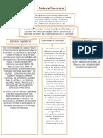 Mapa Conseptual Sistema Financiera Mexicano