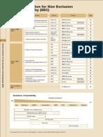 Shodex SEC Columns(1)