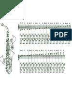 notas en saxo Alto.pdf