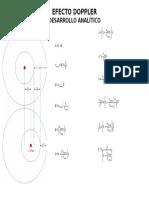 H. Efecto Doppler - Desarrollo