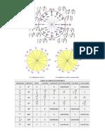 equivalencias de calculo.pdf