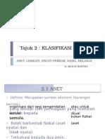 Tajuk 2 Klasifikasi Akaun Alephb Dan Akaun Kontra