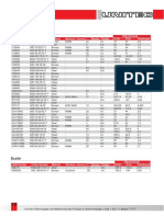 Catalogo Produto EUCLID