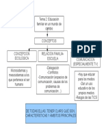 mapa_conceptual_tema_2