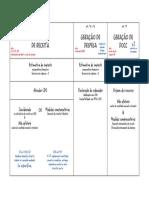 Mapa LRF Renuncia Geracao Docc