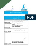 Colombia-150723-Normatividad-Sector-CR.pdf