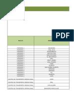 Tabela de Programação Lógica
