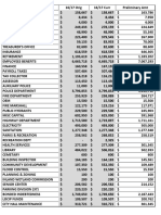 Derby Proposed Budget Info